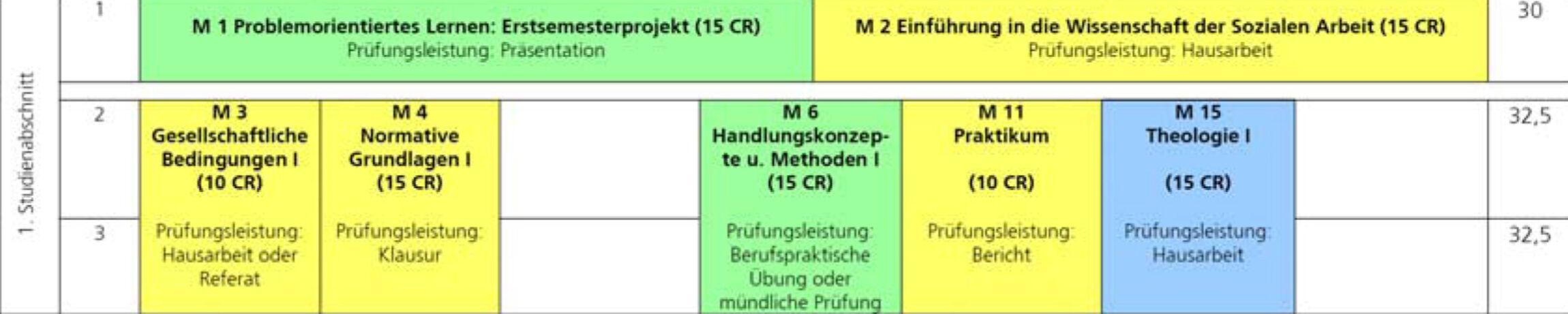 Abschnitt-1