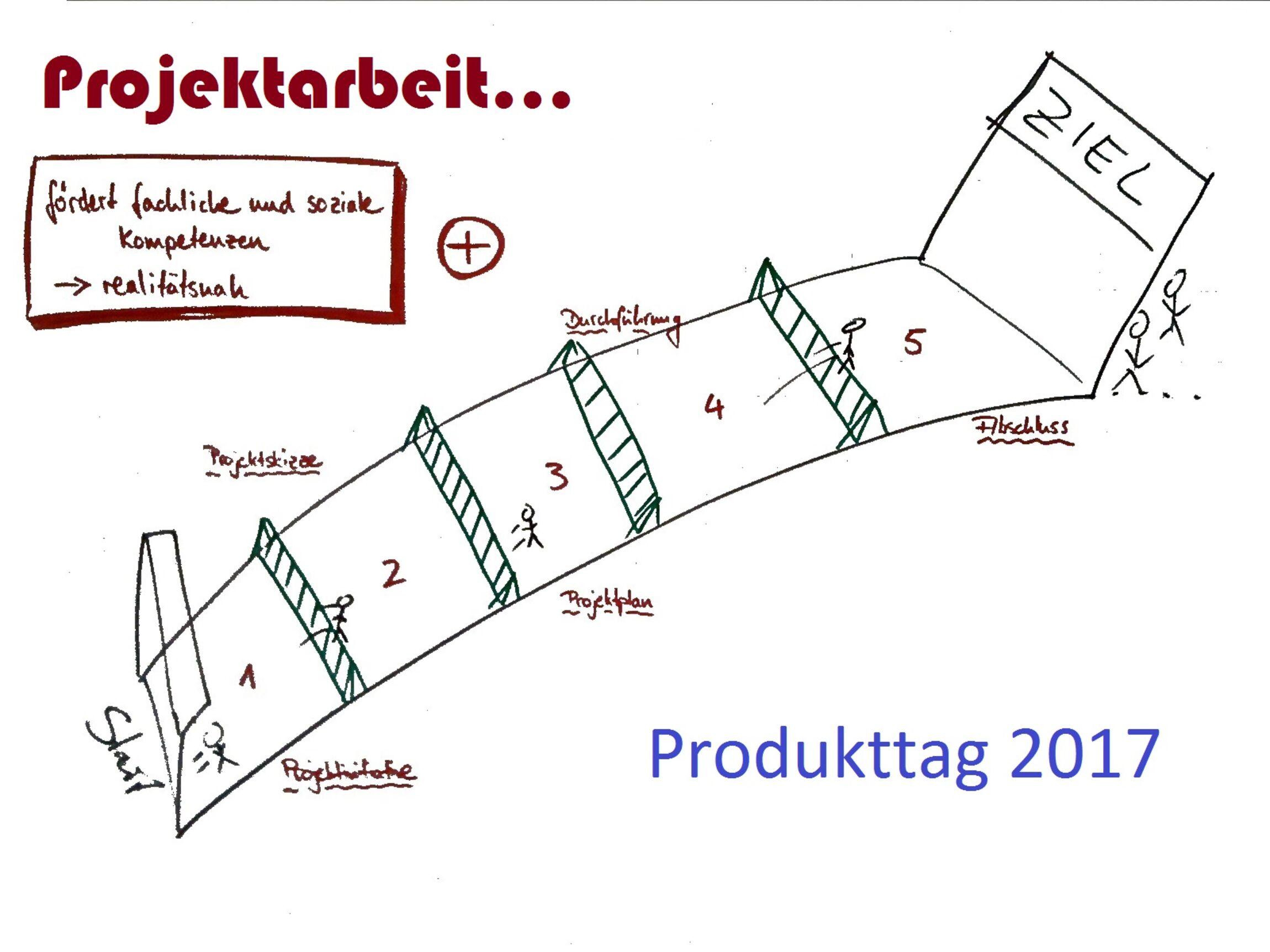 Produkttag 2017_Logo