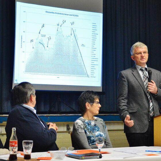 Dr. Uwe Brinkmann sprach über den notwenigen Perspektivprozess