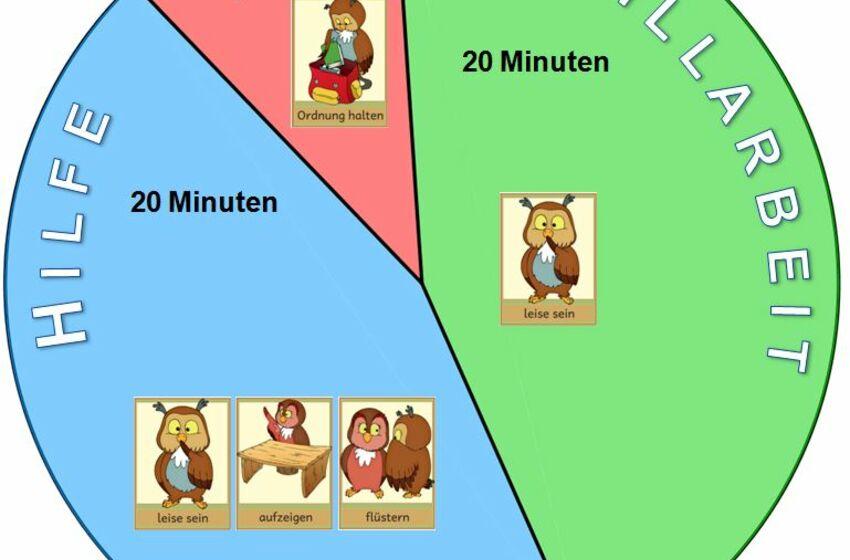 Lernzeitenuhr