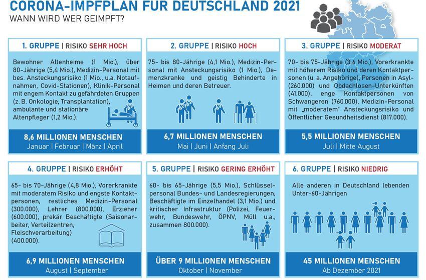 2020-12-14-Impfplan